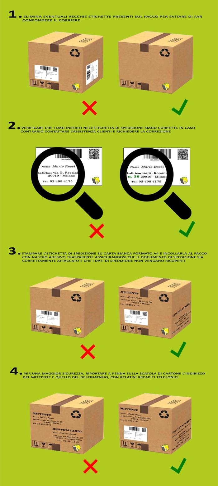 Come Stampare Ed Incollare Etichetta Di Spedizione Spedireadesso Com