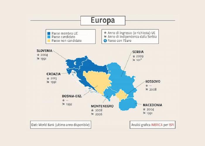 Siti di incontri bosniaci